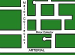 diagram of street types including arterial and collector