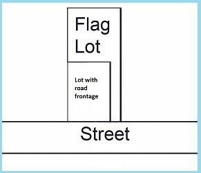 Flag Lot Diagram