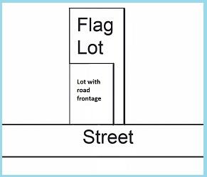 Flag Lot Diagram
